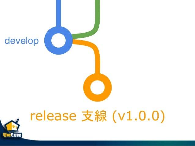 v1.0.0 hotfix v1.0.1 master develop