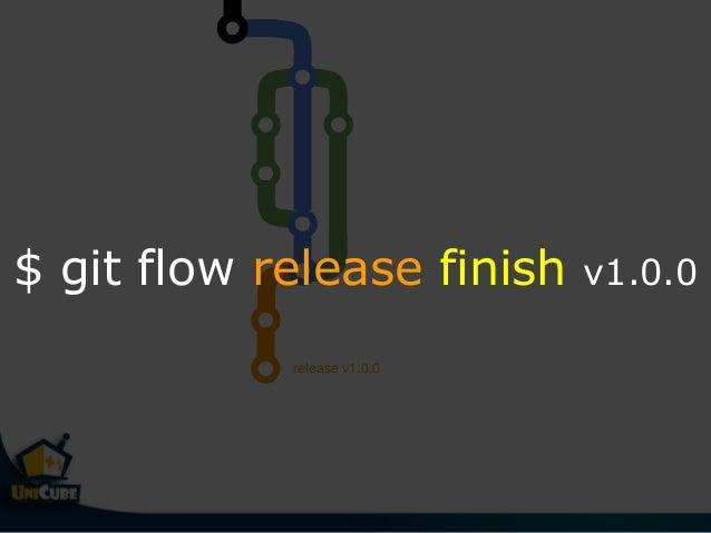 v1.0.0 v1.0.1 master develop