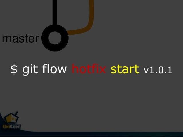 Developer Developer Leader Production Team ● 一般開發者只開 feature branch,完成後發 pull request 做 code review ● 只有 Project Leader 可以...