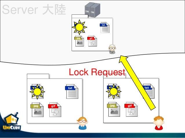 Server 大陸 Commit