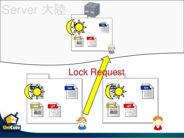 Server 大陸 Conflict