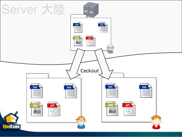 帝王時代 Distributed VCS