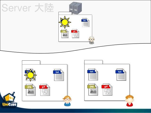 Server 大陸 Clone