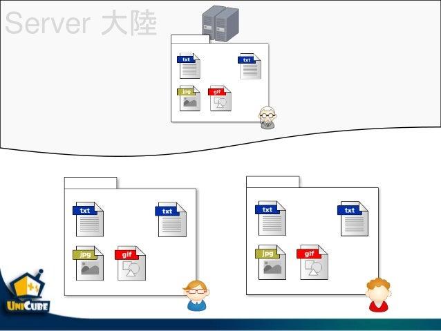 Server 大陸