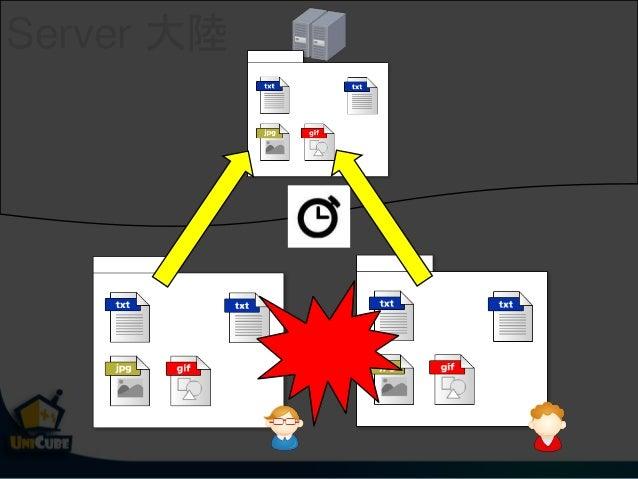 Server 大陸 Push