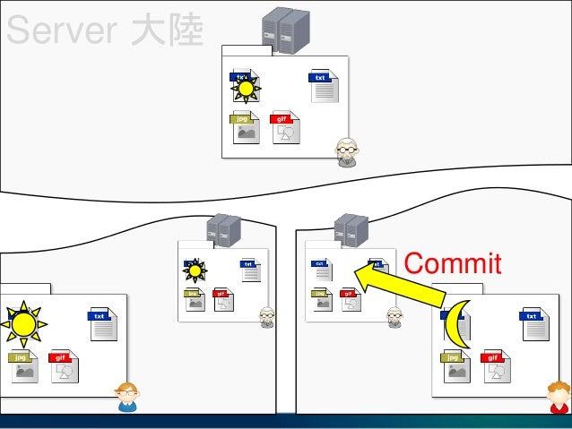 Server 大陸 Origin / Remote