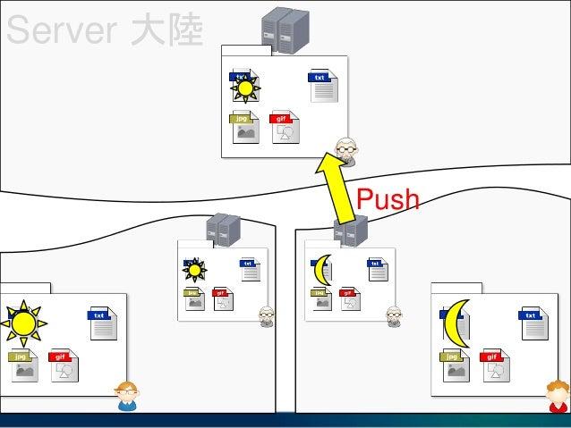 Server 大陸 Working Copy
