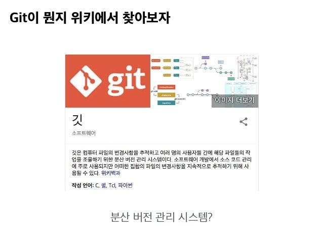 깃헙 내컴 달사 (구식 코드) 달사 (최신 코드) 깃헙엔 없는 최신 커밋들 UPLOAD (PUSH)