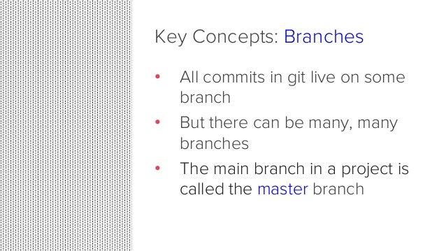 Git 101: Git and GitHub for Beginners