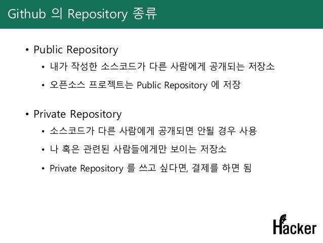 Github 의 Repository 종류 • Public Repository • 내가 작성한 소스코드가 다른 사람에게 공개되는 저장소 • 오픈소스 프로젝트는 Public Repository 에 저장 • Private R...