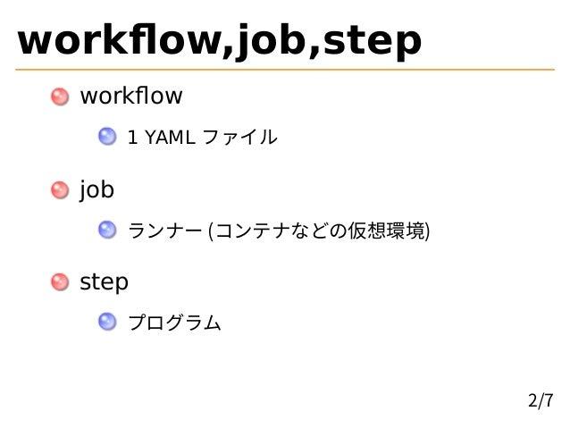 workflow,job,step workflow 1 YAML ファイル job ランナー (コンテナなどの仮想環境) step プログラム 2/7