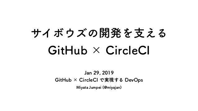 Slide Top: サイボウズの開発を支える GitHub × CircleCI