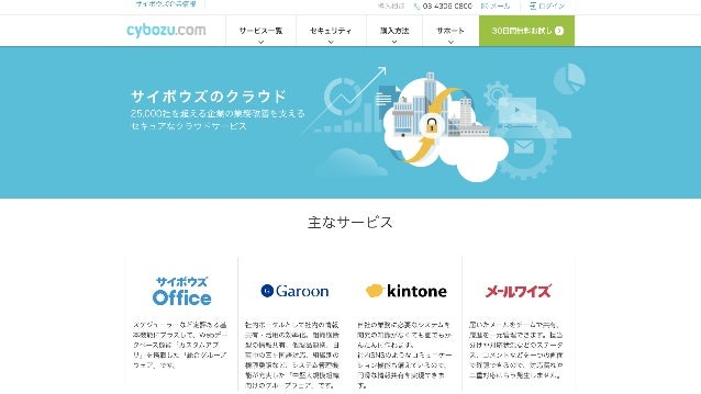 GitHub Enterprise CircleCI Server DC GitHub Cloud CircleCI Cloud AWS, GCP