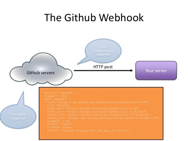 Fun with Github webhooks: verifying Signed-off-by