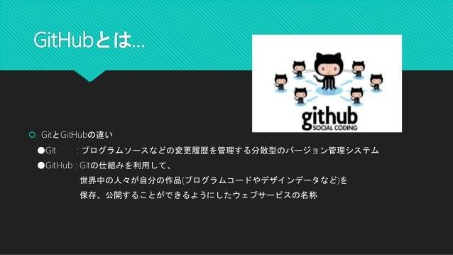 Github と は