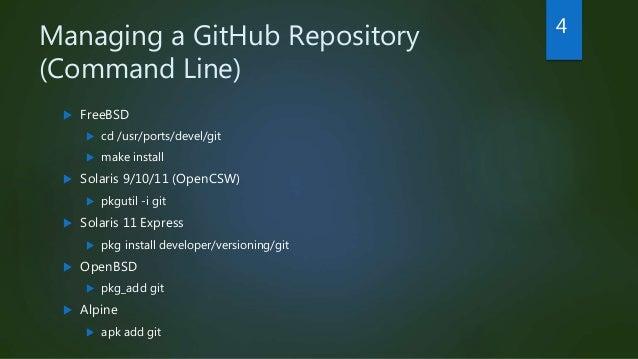 GitHub Basics - Derek Bable