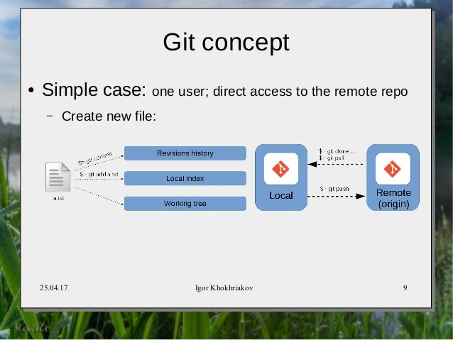 GitHub/git+Cmake+Clion