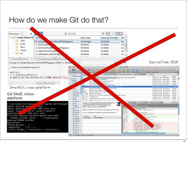 How do we make Git do that? Git Shell, cross- platform 11