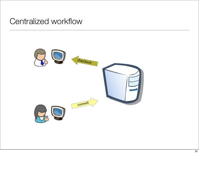 Centralized workflow 20