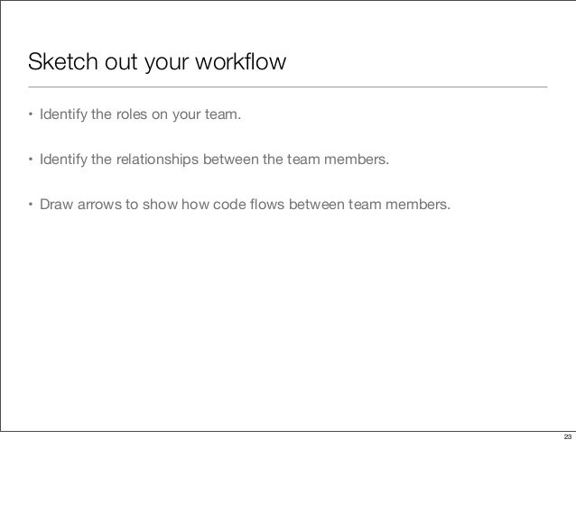 Sketch out your workflow • Identify the roles on your team. • Identify the relationships between the team members. • Draw a...