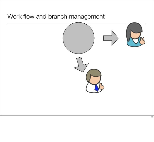 Work flow and branch management 26