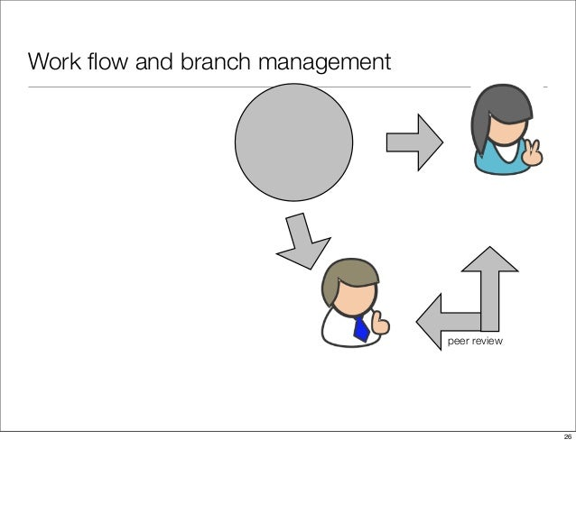 Work flow and branch management peer review 26