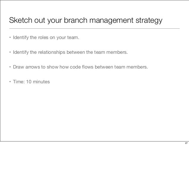 Sketch out your branch management strategy • Identify the roles on your team. • Identify the relationships between the tea...