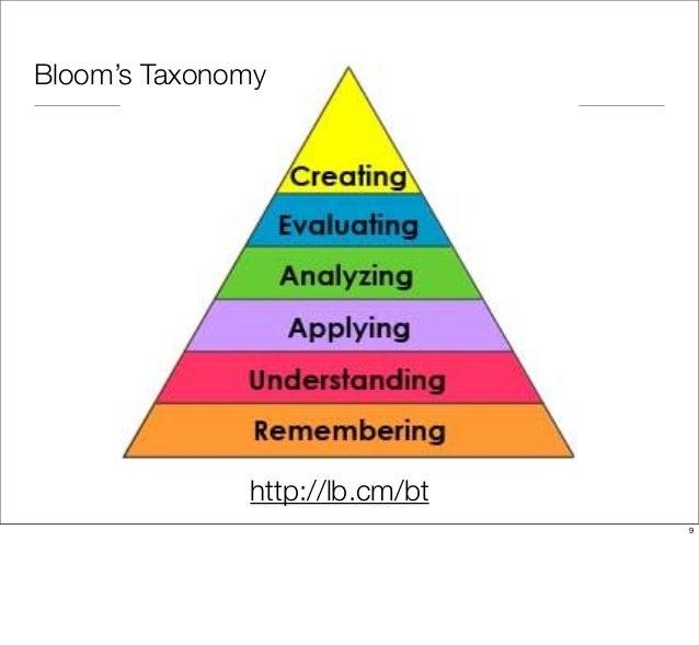 Bloom's Taxonomy http://lb.cm/bt 9