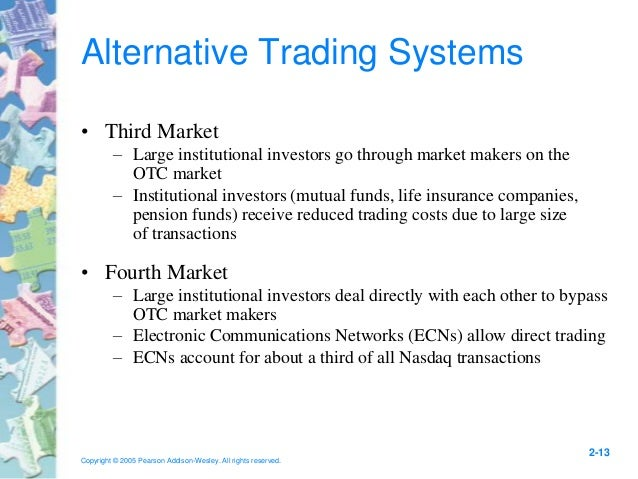 Nasdaq alternative trading system