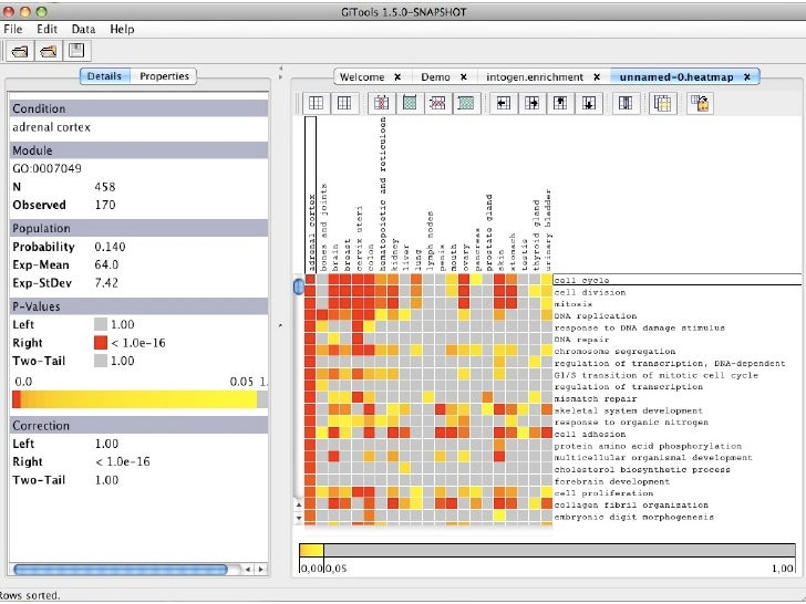 Test for Enrichment for several conditions over      Import Data from Biomart           many modules or gene-sets