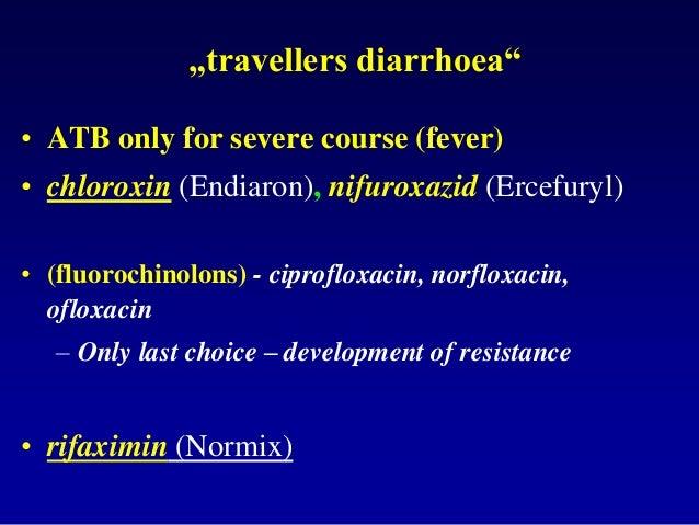 GIT pharmacology