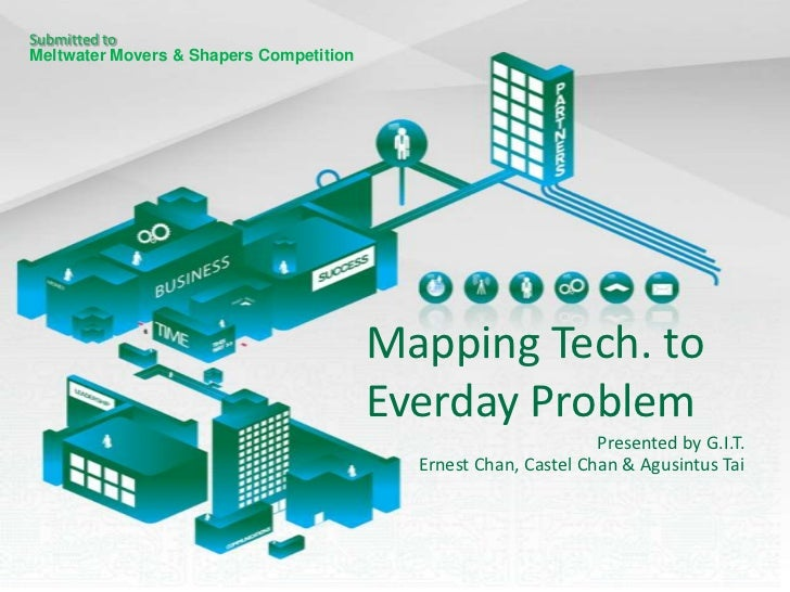 Submitted to <br />Meltwater Movers & Shapers Competition<br />Mapping Tech. to Everday Problem<br />Presented by G.I.T.<b...