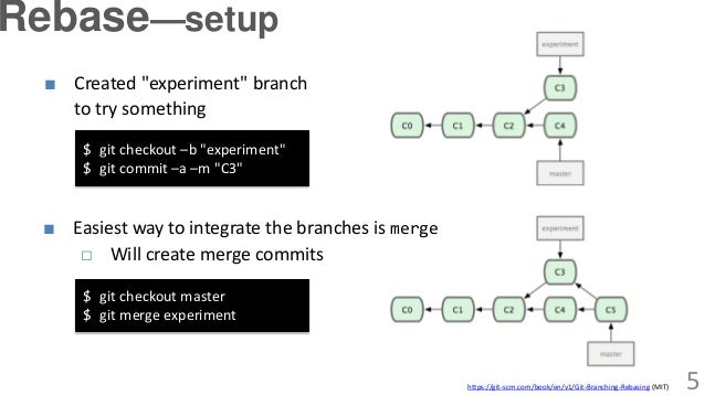 ■ Easiest way to integrate the branches is merge □ Will create merge commits https://git-scm.com/book/en/v1/Git-Branching-...