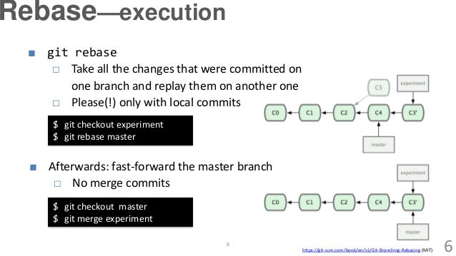6 $ git checkout experiment $ git rebase master ■ Afterwards: fast-forward the master branch □ No merge commits $ git chec...