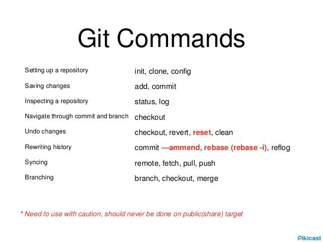 git how to keep local changes but revert