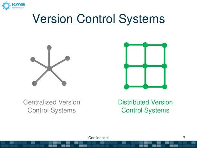 Git Version Control System