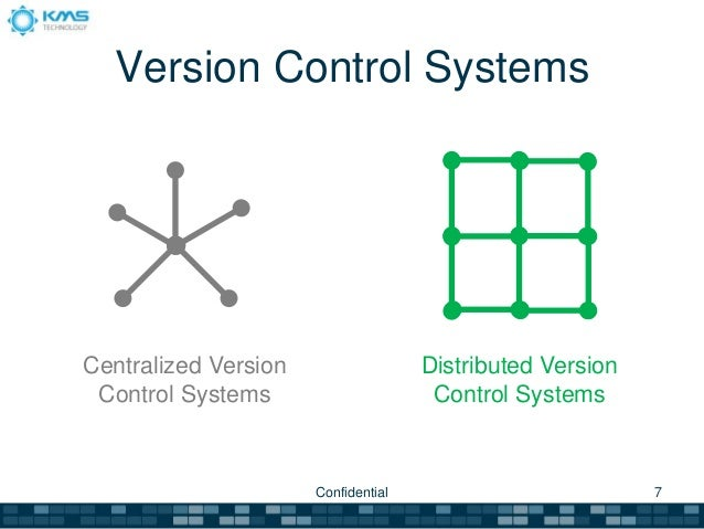 Writing a version control system
