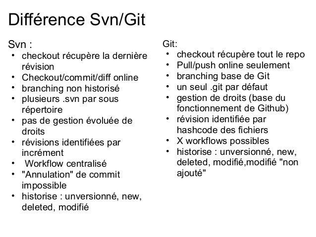 Différence Svn/GitSvn :                             Git:• checkout récupère la dernière   • checkout récupère tout le repo...