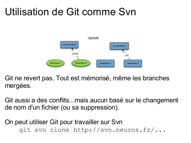 Utilisation de Git comme SvnGit ne revert pas. Tout est mémorisé, même les branchesmergées.Git aussi a des conflits...mais...
