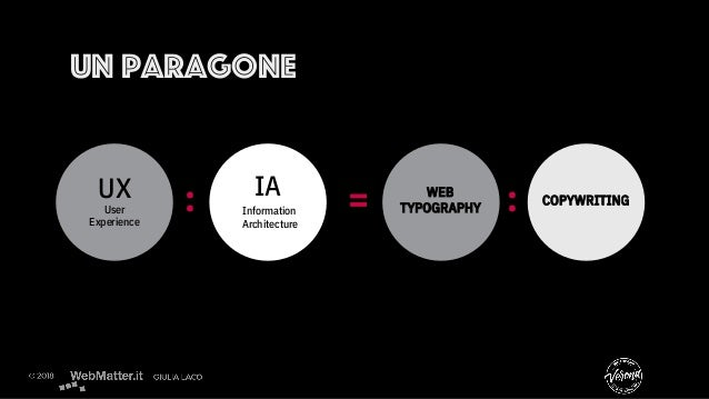 UN paragone UX User Experience IA Information Architecture WEB TYPOGRAPHY COPYWRITING: = :