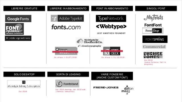 Modalità di vendita dei font Ha chiuso il 01/07/2015 LIBRERIE IN ABBONAMENTOLIBRERIE GRATUITE FONT IN ABBONAMENTO SINGOLI ...