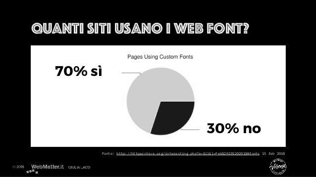 Fonte: http://httparchive.org/interesting.php?a=All&l=Feb%2015%202018#fonts 15 feb 2018 QUANTI SITI USANO I WEB FONT? 70% ...