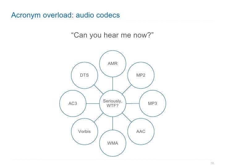 Acronym overload: audio codecs DTS