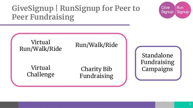 GiveSignup   RunSignup Peer to Peer Fundraising Options Slide 3