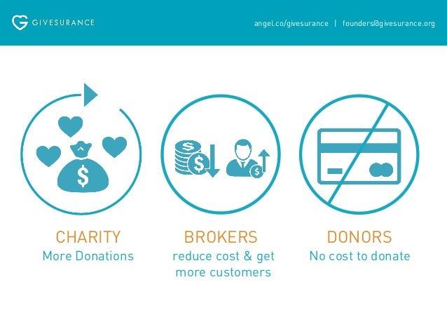 angel.co/givesurance   founders@givesurance.org  30% 30%  40%  $!