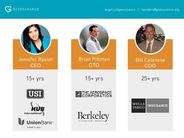 angel.co/givesurance   founders@givesurance.org  Let's make your insurance payment  work for the causes you support