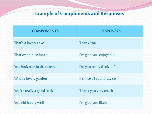 Giving compliments , praise or credit (3)