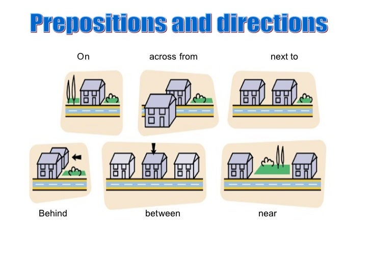Behind  between  near On  across from  next to Prepositions and directions