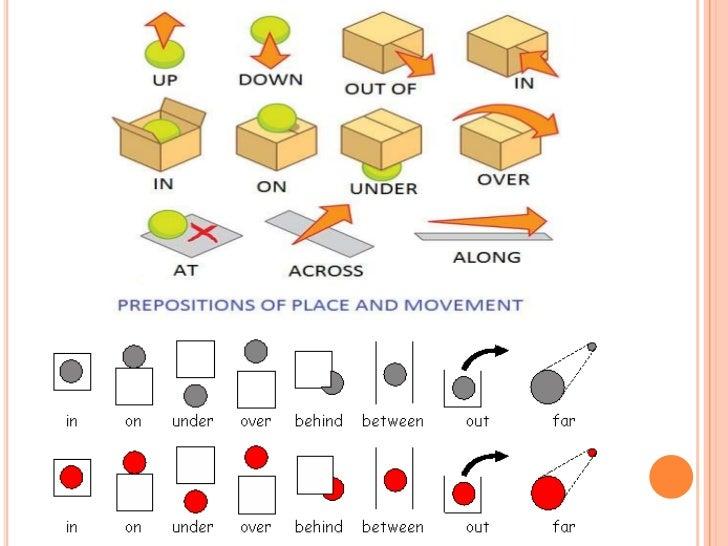 Giving directions presentation_oseiasa_modelo