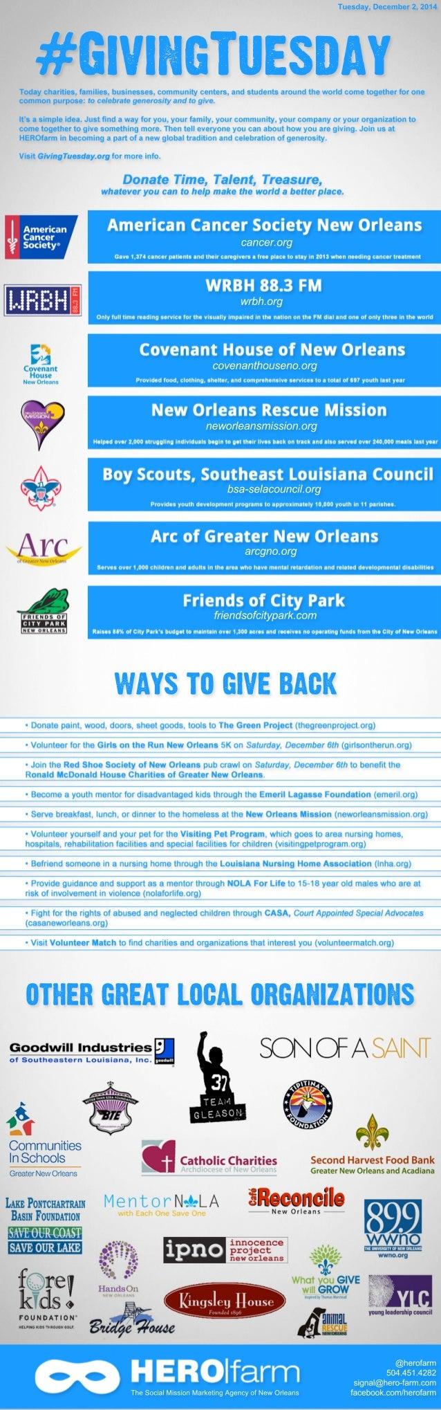 Tuesday, December 2, 2014  @herofarm  504.451.4282  cancer.org  wrbh.org  covenanthouseno.org  neworleansmission.org  bsa-...